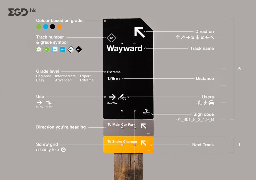 玛卡拉峰山地自行车公园寻路指示系统设计 © Massey University School of Design