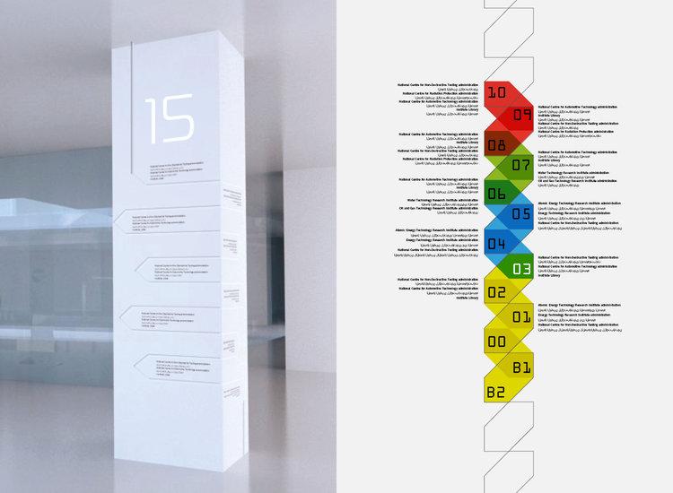 阿卜杜勒阿齐兹国王科技城总部导视系统设计©spaceagency-design