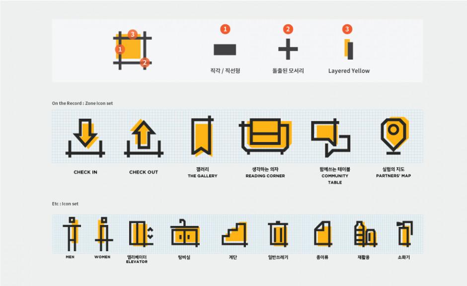 学习实验室品牌标识设计©Perception