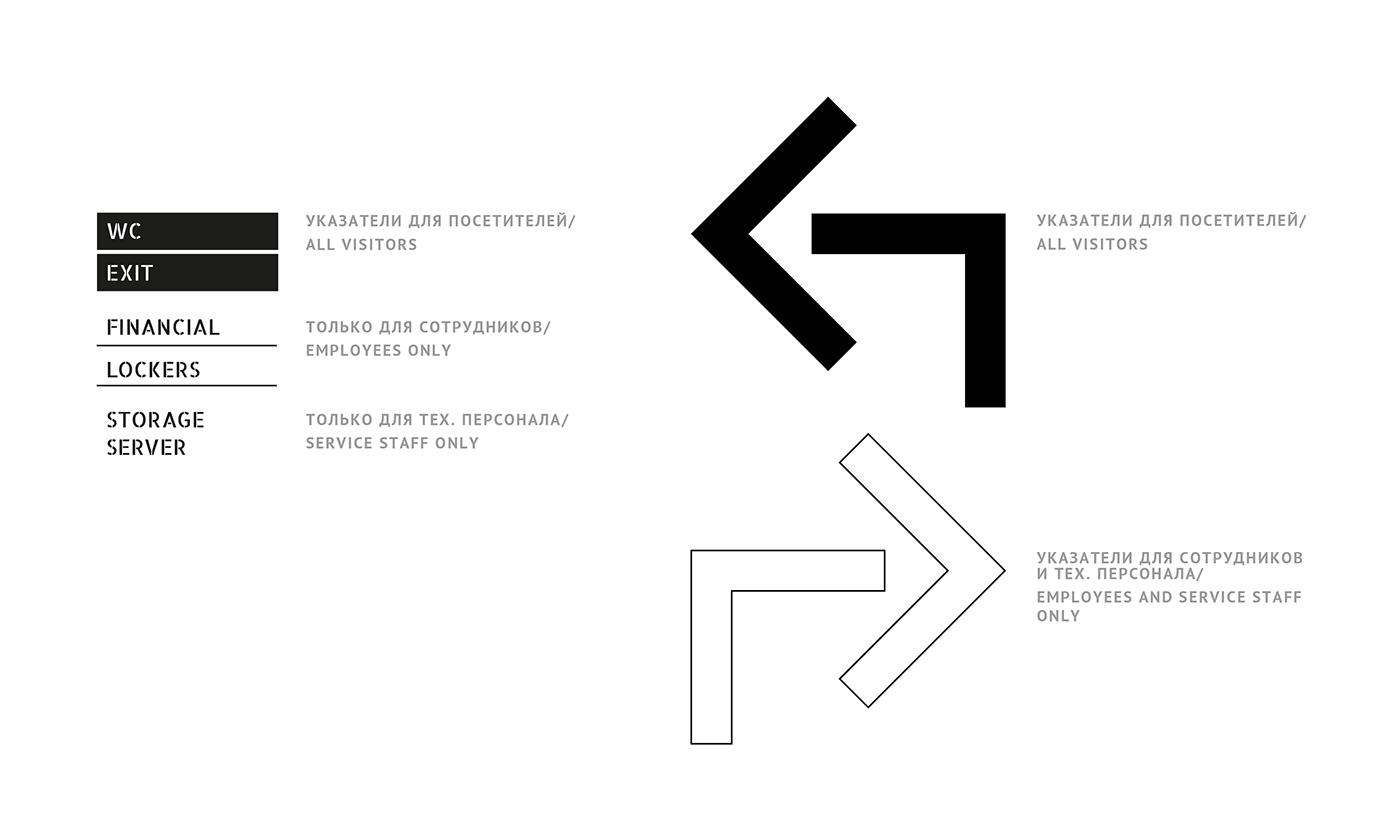 Kidzania 办公室标识设计©Olga Lantsova